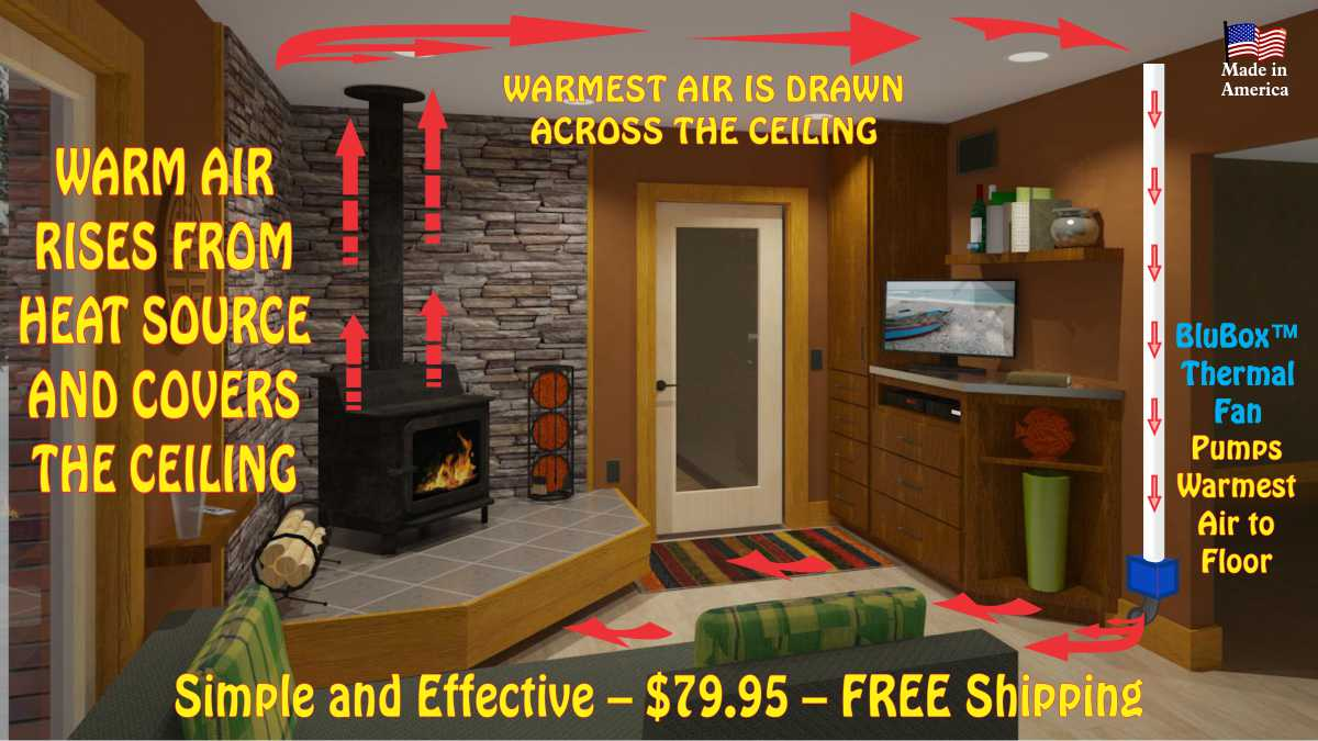 Heatstick Common Permanently Mounted Electric Space Heater Substitute A Pellet Stove Wall Furnace Floor Or Any Other Single Point Heat System For The Wood Above Blubox Thermal Fan Works With